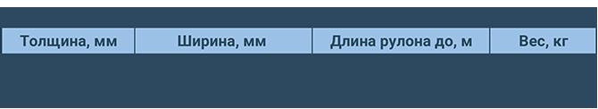 Толщина, ширина, длина, вес ленты ПВХ-Л, ПИЛ от ООО Промизол