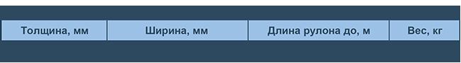 Толщина, ширина, длина, вес рулонного армированного материала РАМ от ООО Промизол