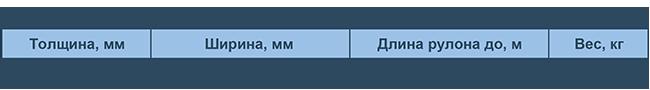 Толщина, ширина, длина, вес комплекта материалов Литкор КМ от ООО Промизол