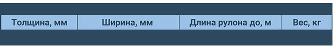 Толщина, ширина, длина, вес полимерно-битумной ленты Литкор НН от ООО Промизол