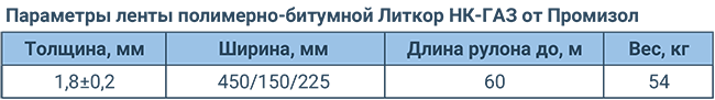Толщина, ширина, длина, вес полимерно-битумной ленты Литкор НК-ГАЗ от ООО Промизол